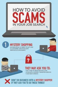 How to avoid scams in your job search infographic