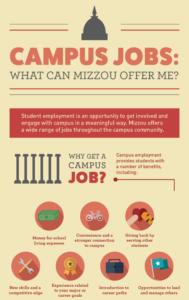 Campus jobs infographic